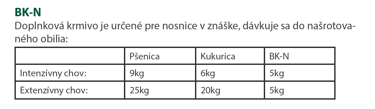 tabulka 2_BK N